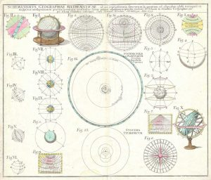 1753_Homann_Heirs_Solar_System_Astronomical_Chart_-_Geographicus_-_Schematismus-homannheirs-1753 3