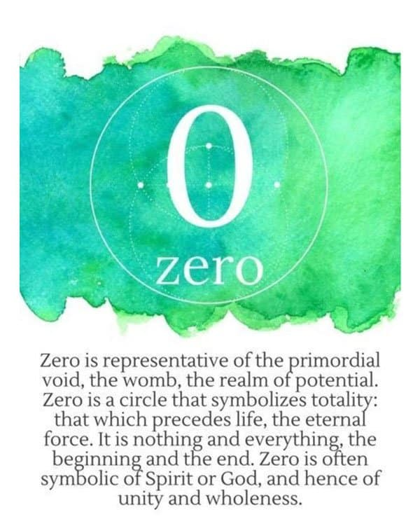 The meaning of Zero