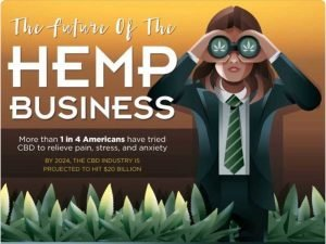 The Future of Hemp