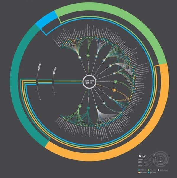 The God Particle-in 120 seconds