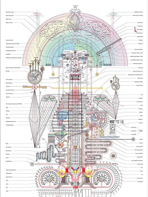 schematics of memories