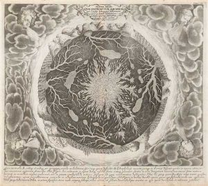 1665-Kircher-Map 3