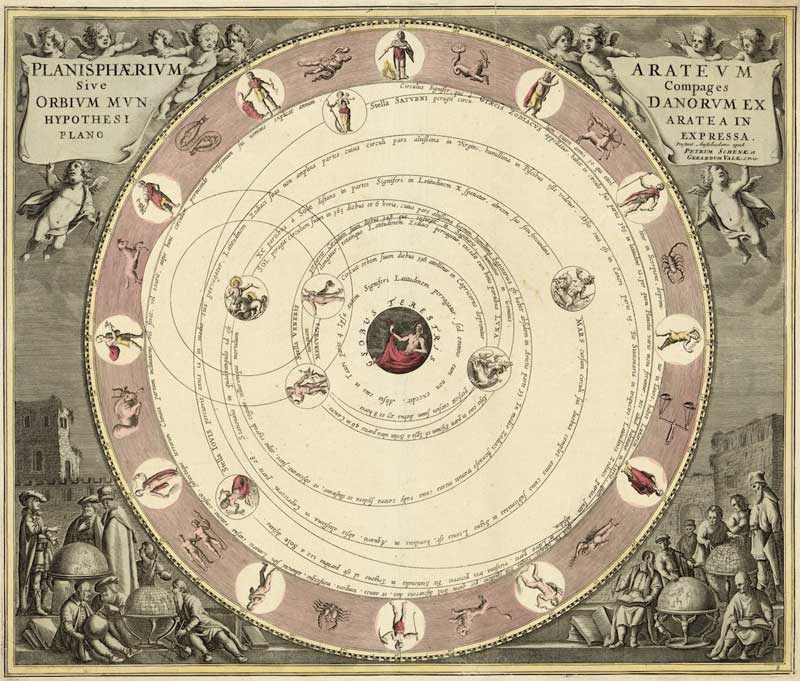 Aratus' Model of the Universe
