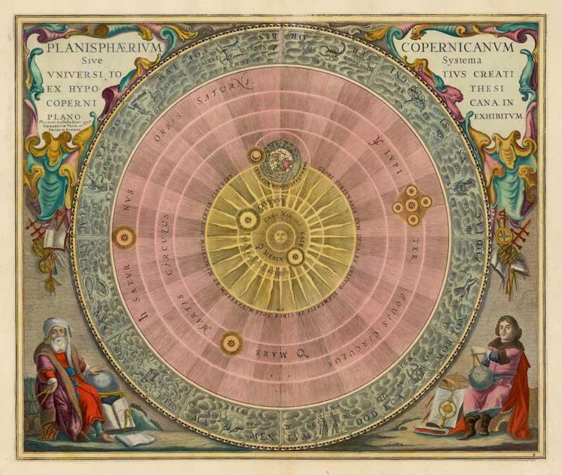 The Planisphere of Copernicus